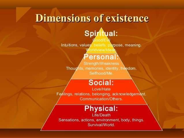 Existential Ideas That Can Change How You Approach Life