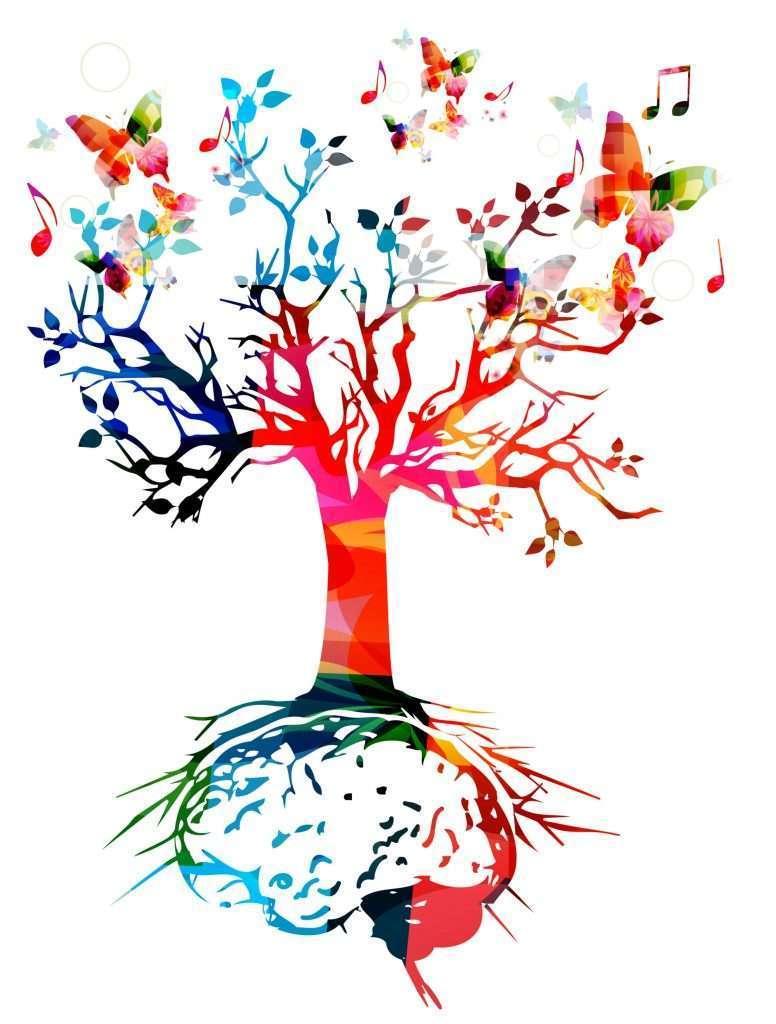 A Day on Psychology & Nature